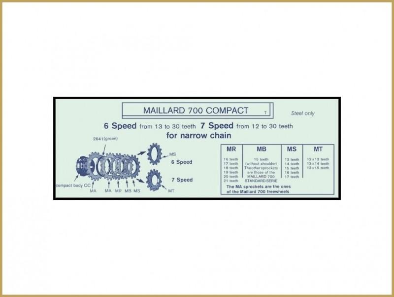 """copia de Frontón NUESTRO """"Maillard ZA"""" 22d a un precio de [product_price]"""