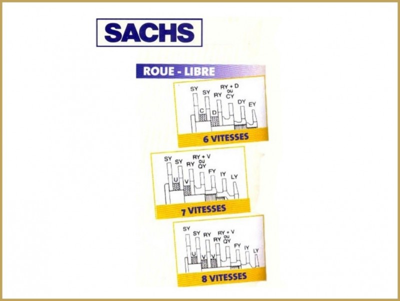 """Sprocket OUR """"Sachs BY"""" 16d"""