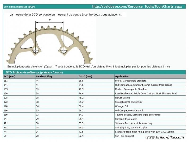"Altopiano CAMPAGNOLO EXA DRIVE 10v"" 53d BCD 135 (Rif 642)"