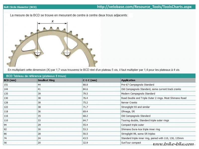 Plateau NOS 52 dents BCD 122 (Ref 705)