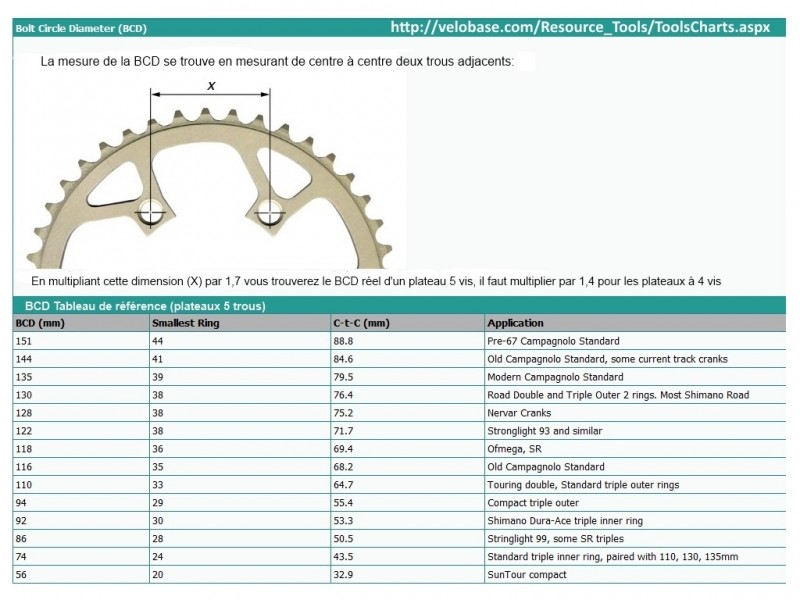 """Plateau N. O. S """"CAMPAGNOLO RECORD 11s"""" 52d (Ref 948)"""
