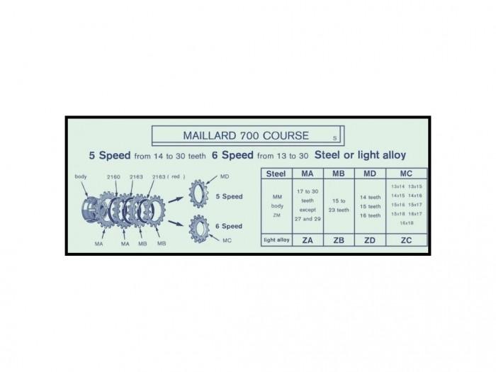 "Sprocket OUR ""Maillard MB"" 15d"