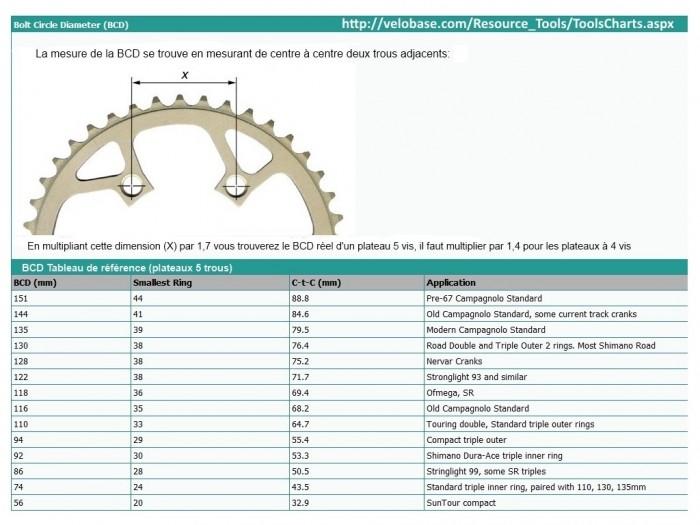 "La meseta de BMX ""SINZ"" 36d BDC110 (Ref 357)"