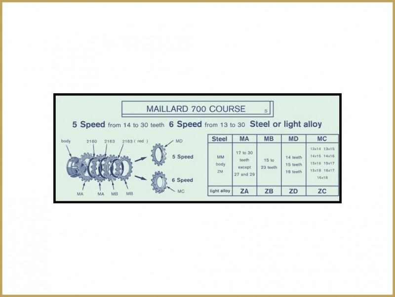 "Sprocket ALU ""Maillard ZA"" 18d (Ref 06)"