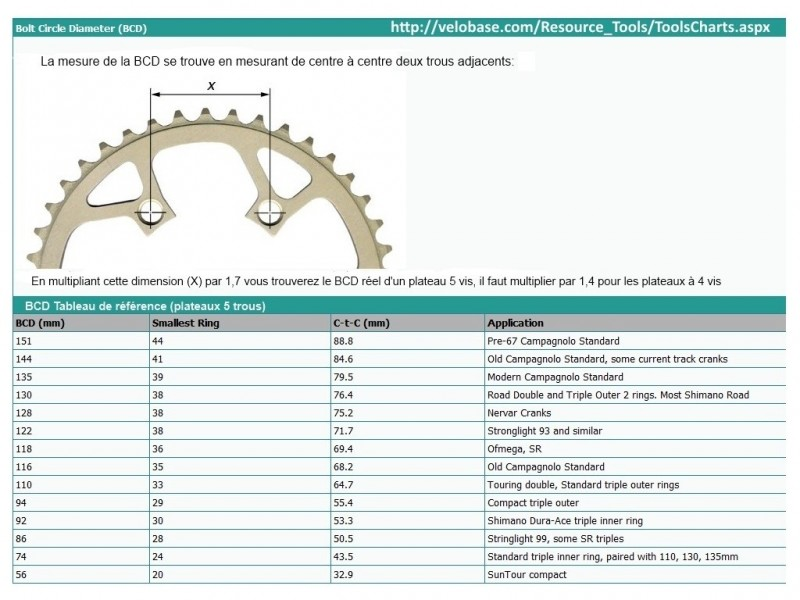 """Plateau """"OVALE 48 dents"""" BCD122  (Ref 437)"""